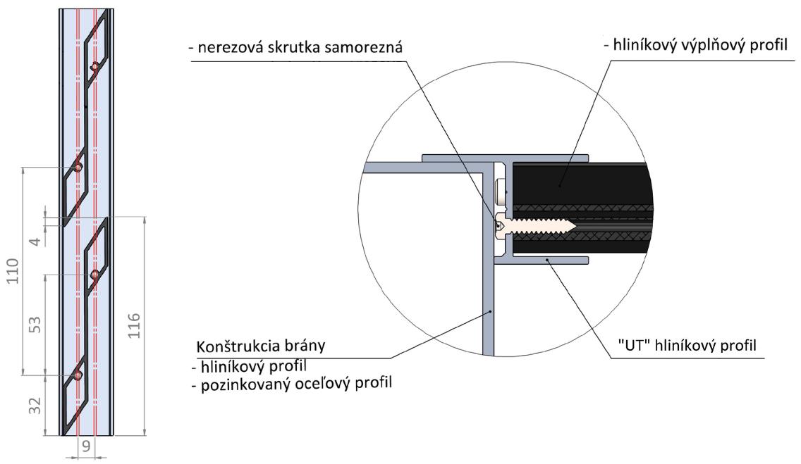 lamela zaluzia