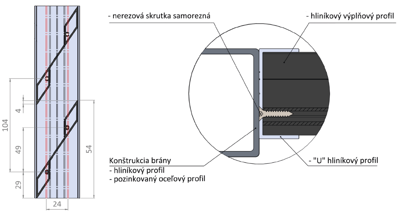 lamela zaluzie