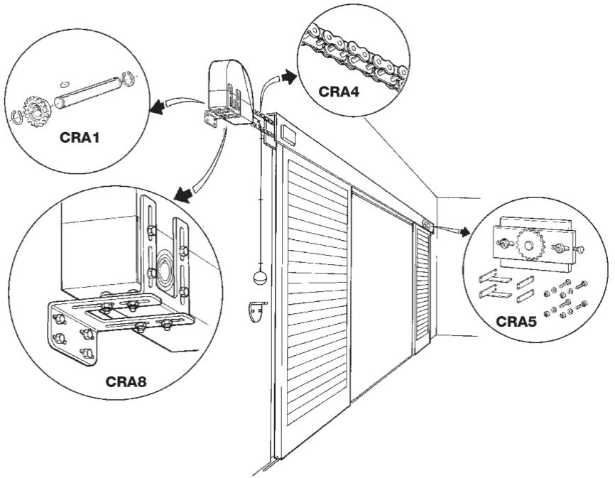 Použitie CRA8