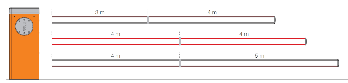 Spojka ramien - kombinácie dĺžky ramena
