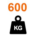 Pohony do 600kg