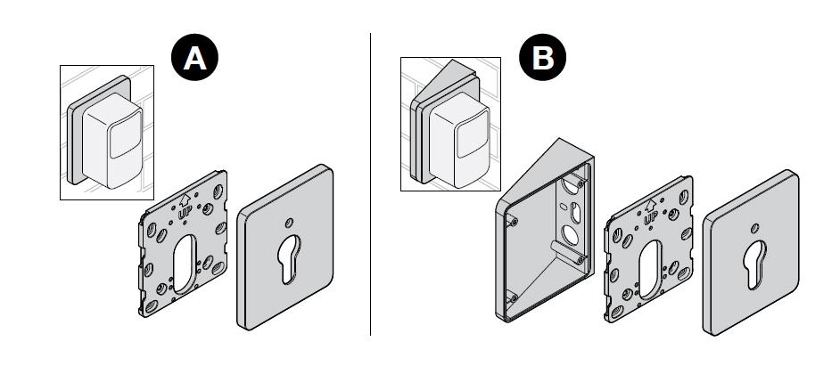 Možnosti montáže držiaka na fotobunky NICE-POE