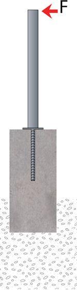 Únosnosť stĺpiku s roxorom v základe