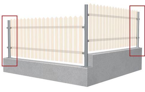 Priebežný plotový stĺpik s držiakmi s podstavou