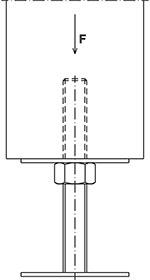 Únosnosť pilierovej pätky s pevnou hornou platňou