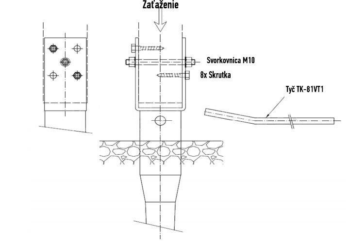Použitie TK-81VT1