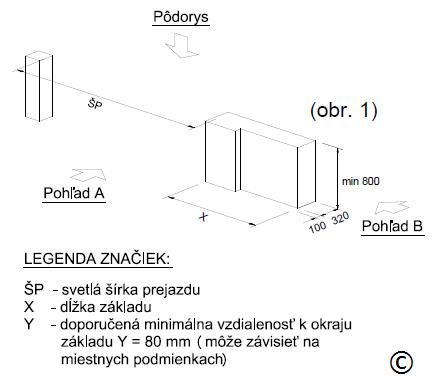 Betónvý základ pre posuvnú bránu