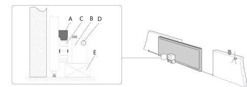 Montáž odporovej brzdy CAME BSF