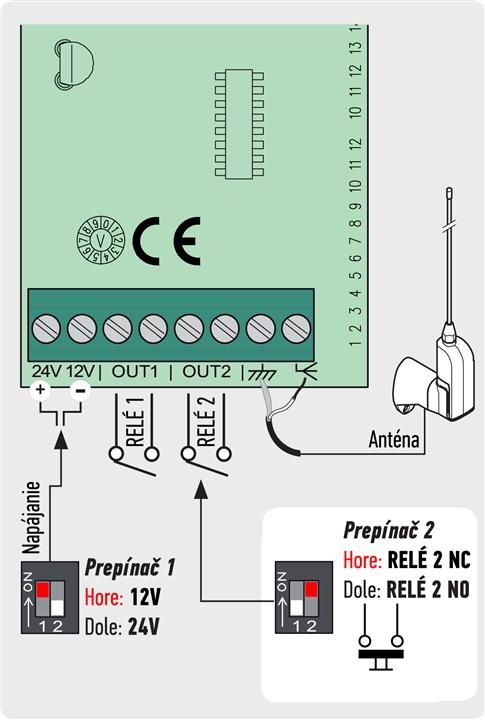 Schéma zapojenia externého prijímača CAME RE432