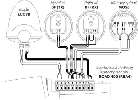 Zapojenie výstražnej lampy NICE LUCYB do pohonu NICE Road RD400 (riadiaca jednotka RBA4)