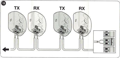 Paralelné zapojenie fotobuniek NICE EPMB pohonu brány