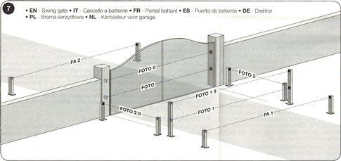 Zapojenie fotobunky krídlová brána