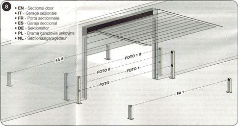Zapojenie fotobunky sekcionálna garážová brána