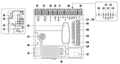 Riadiaca jednotka MCA2R10 riadiacej centrály MC424LR10