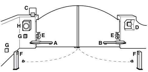 NICE MC424LR10 situácia zapojenia