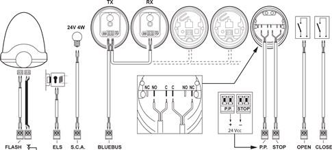 Štandardná schéma zapojenie riadiacej centrály NICE Moonclever MC824H