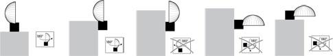 Možnosti umiestnenia majáku NICE Moonlight ML24T