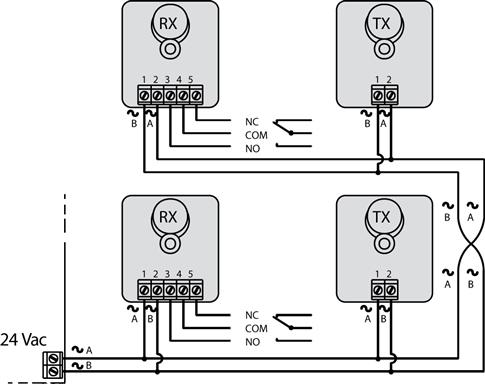 Zapojenie dvoch párov synchronizovaných fotobuniek NICE MOF
