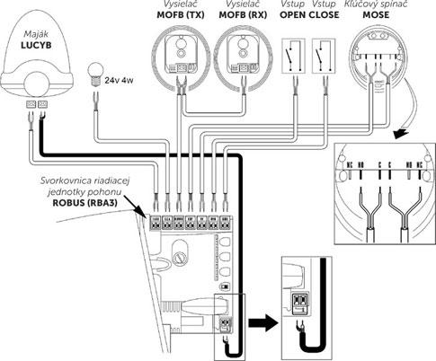 Zapojenie majáku NICE LUCYB do pohonu NICE Robus 400, 600, 1000 (riadiaca jednotka RBA3)