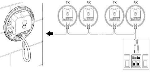 Paralelné zapojenie fotobuniek NICE MOFB pohonu brány