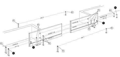 Zapojenie fotobunky synchronizované dve posuvné brány proti sebe