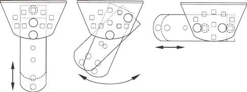 Možnosti uchytenia nastaviteľnej zadnej konzoly PLA14