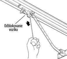 5. Zavrite garážovú bránu. Potiahnite uvoľnovaciu páčku vozíku.