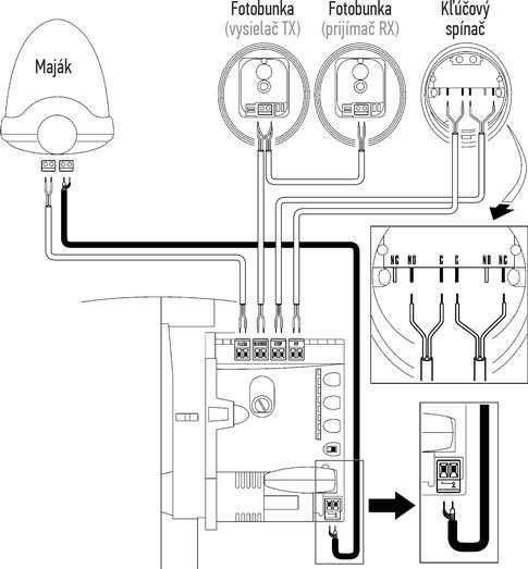 Štandardná schéma zapojenie pohonu NICE Spinbus SN6031