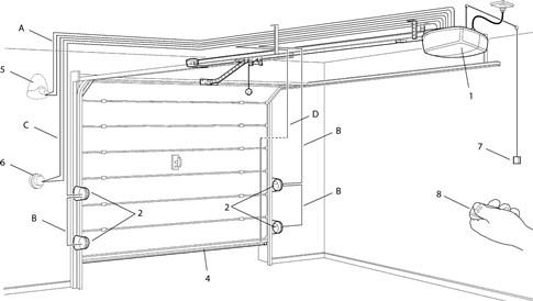 Sekčná garážová brána situácia zapojenia