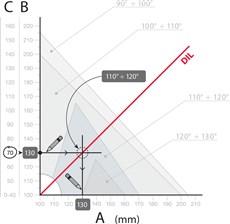 Ilustračná ukážka výpočtu rozmerov montáže pohonu NICE Wingo