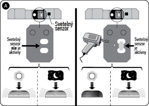 Zapnutie/vypnutie svetelného senzora NICE WLT