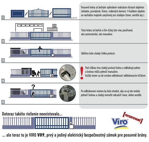 Banner elektrozámku VIRO V09