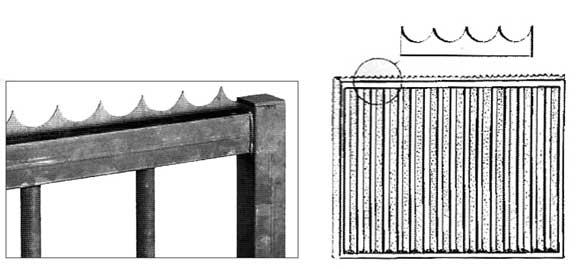 ostre ukončenie brány