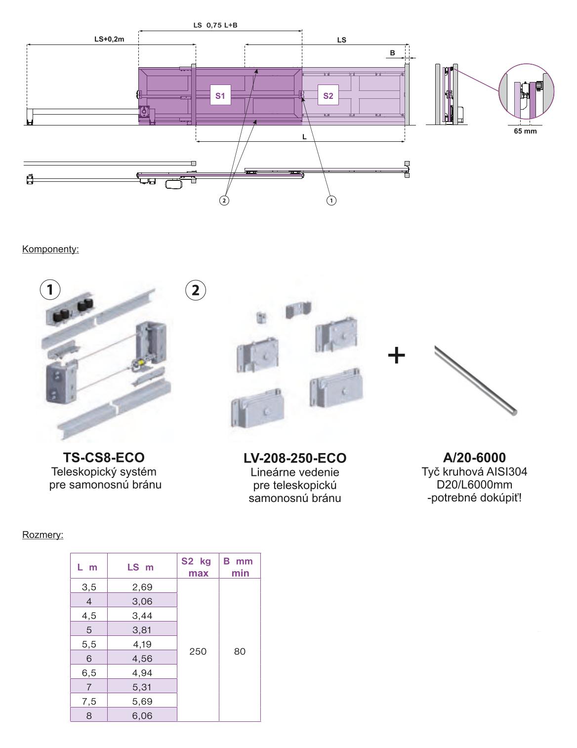Teleskopický systém pre samonosnú bránu