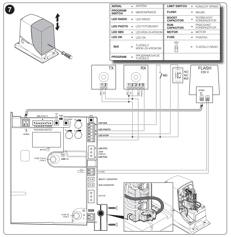 NICE ROX - Zapojenie do riadiacej jednotky