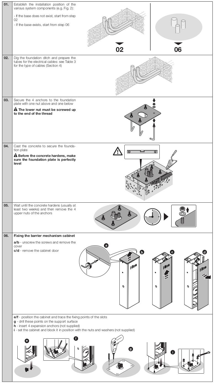 Stavebná príprava pre závory