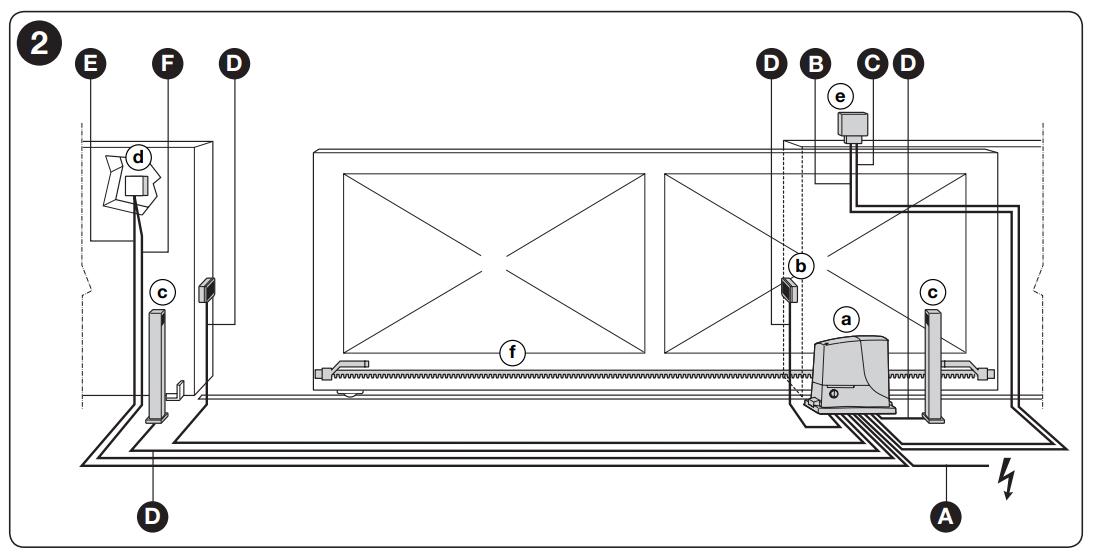 NICE ROX Kabeláž a zapojenie