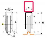 INOX Koliesko koľajovej brány pre koľajnicu Ø20 mm na skrutkovanie tvar U nerezové