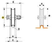 Koliesko koľajovej brány samostatné, pre koľajnicu Ø20 tvar U