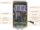 GSM-01 Modul pre ovládanie brány/automatizácie mobilným telefónom