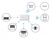 NICE CORE - WIFI rozhranie pre ovládanie prijímačov NICE