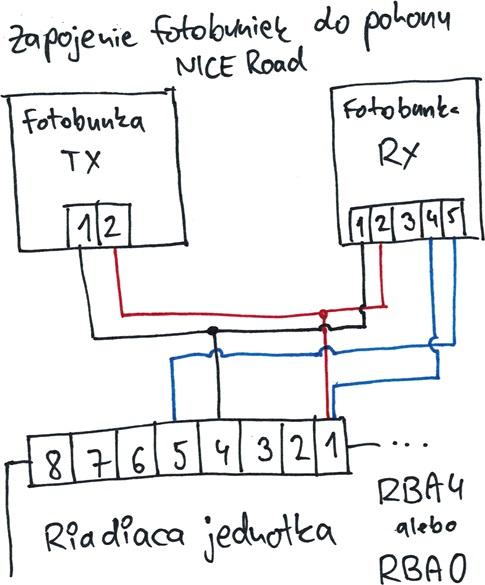 Zapojenie fotobuniek RBA4 a RBA0 pohonu NICE Road