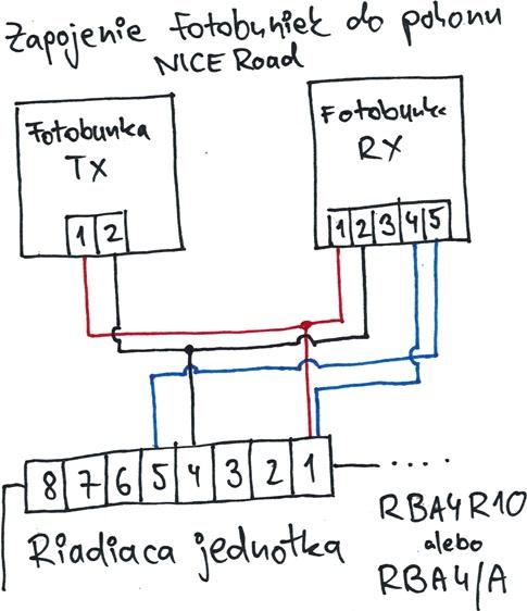 Zapojenie fotobuniek RBA4R10 a RBA4/A pohonu NICE Road